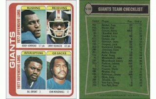 1977 New York Giants Topps Team Leaders Card #518