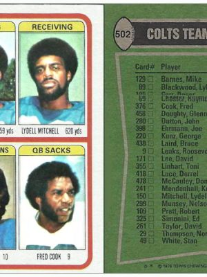 The 1977 Baltimore Colts Team Leaders   1978 Topps NFL Card #502