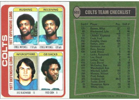 The Baltimore Colts 1978 Topps Team leaders Football Card #502